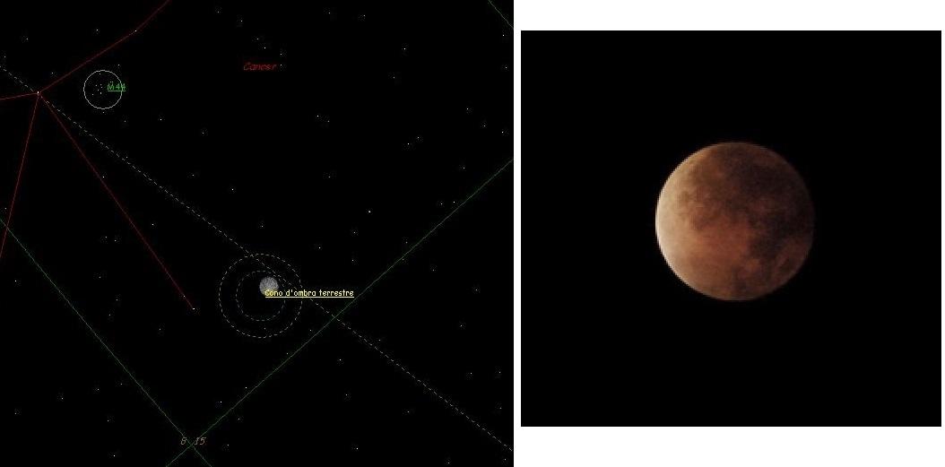 Eclissi di Luna del 21 Gennaio 2019